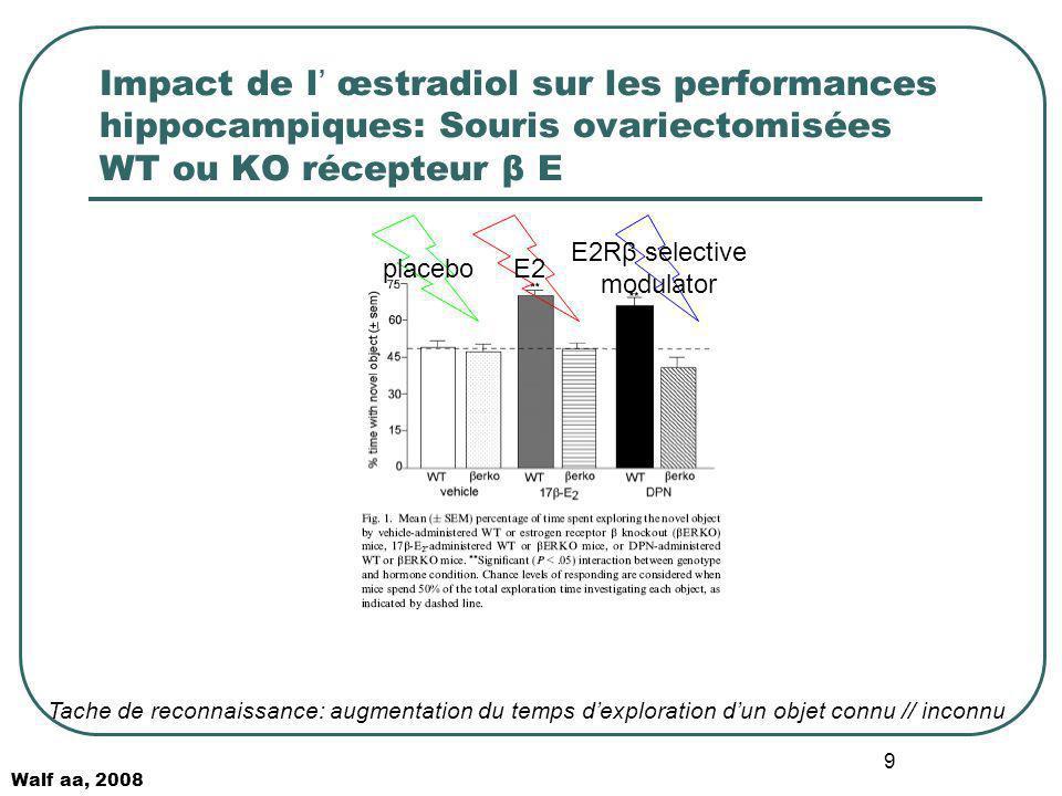 Impact de l' œstradiol sur les performances hippocampiques: Souris ovariectomisées WT ou KO récepteur β E