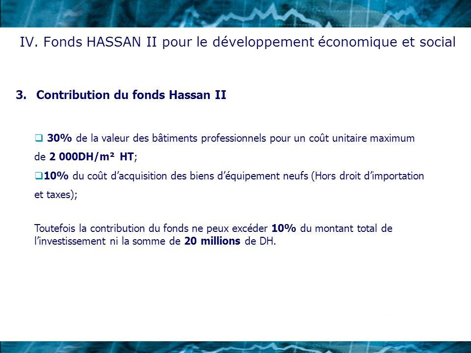 IV. Fonds HASSAN II pour le développement économique et social