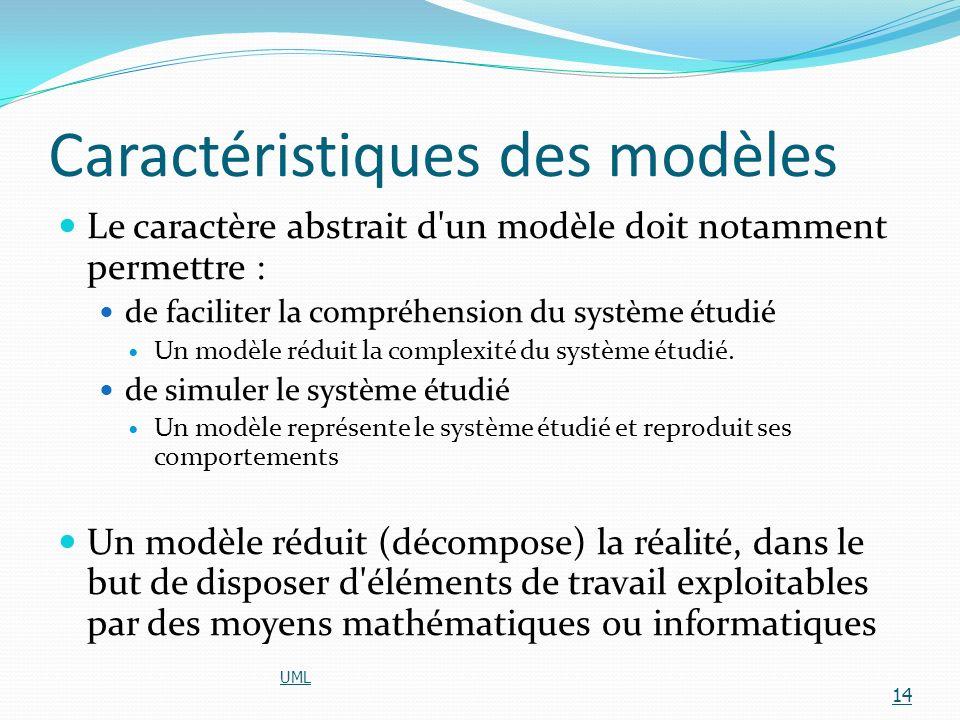 Caractéristiques des modèles