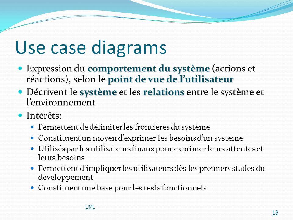 Use case diagrams Expression du comportement du système (actions et réactions), selon le point de vue de l'utilisateur.