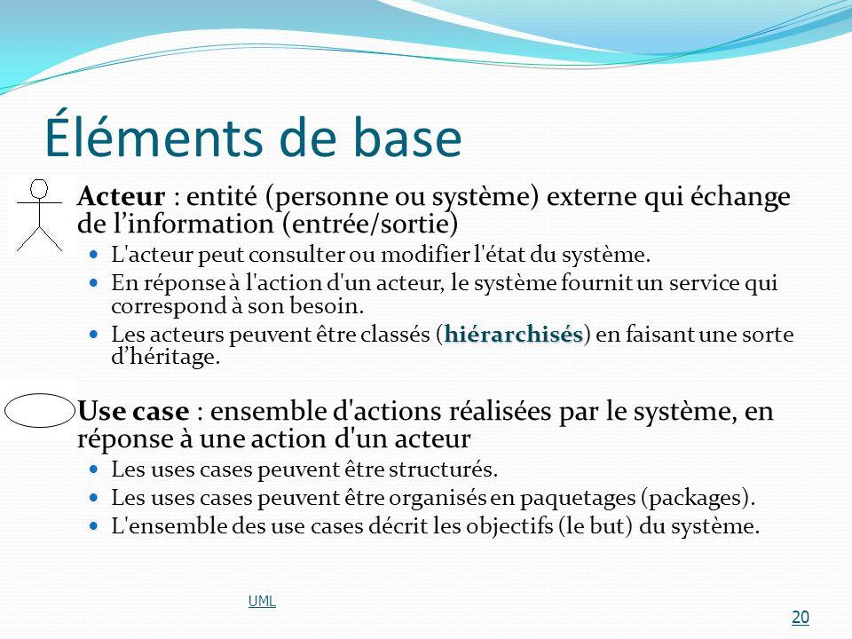 Éléments de base Acteur : entité (personne ou système) externe qui échange de l'information (entrée/sortie)