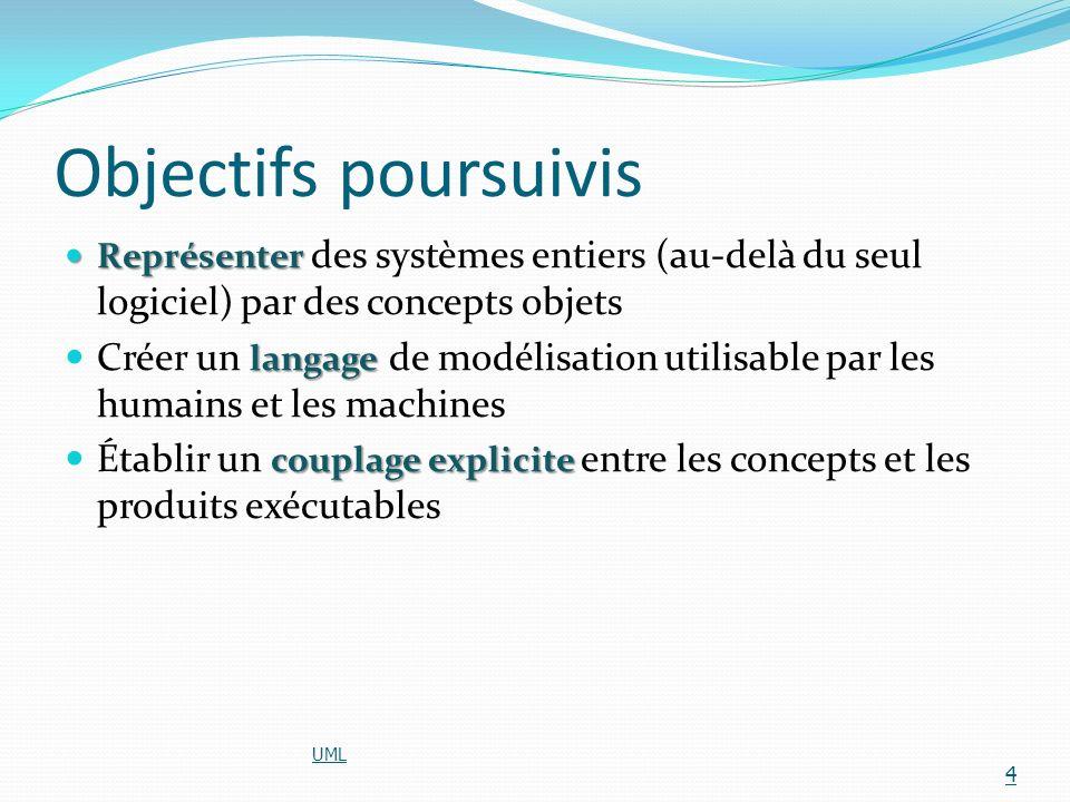 Objectifs poursuivis Représenter des systèmes entiers (au-delà du seul logiciel) par des concepts objets.