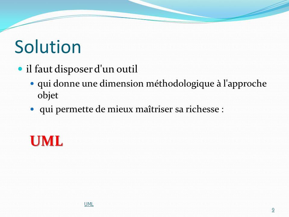 Solution UML il faut disposer d un outil