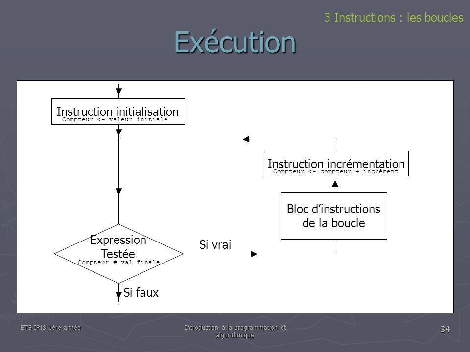 Exécution 3 Instructions : les boucles Instruction initialisation