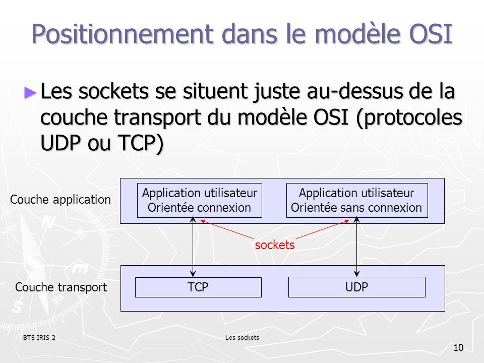 Positionnement dans le modèle OSI