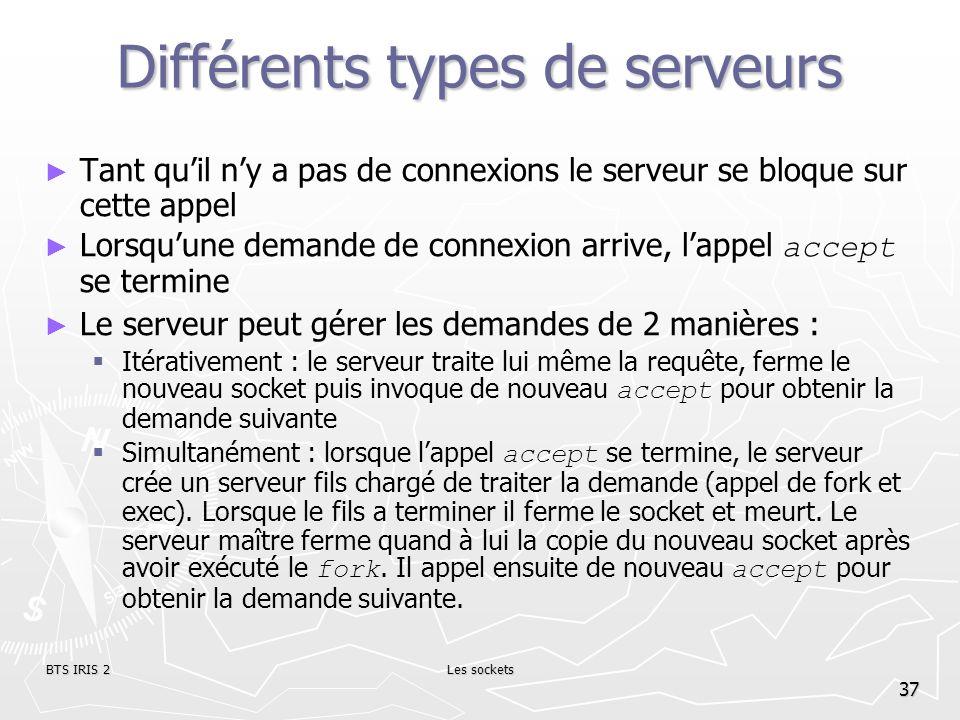 Différents types de serveurs