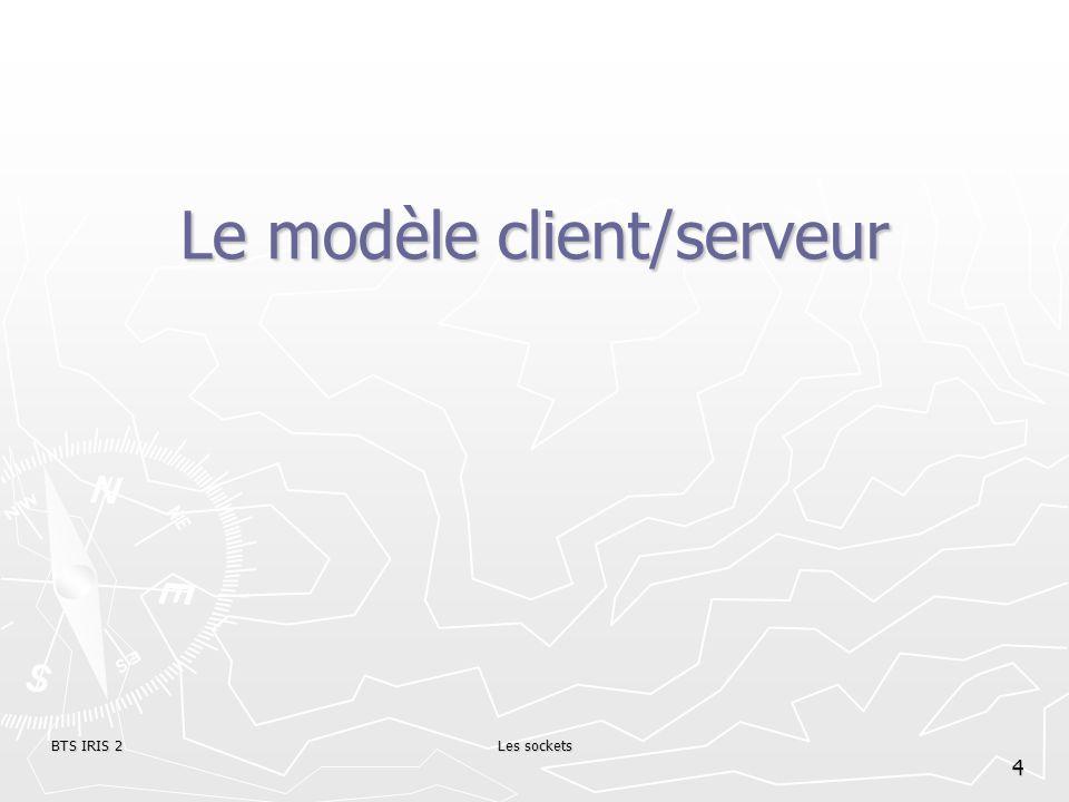 Le modèle client/serveur