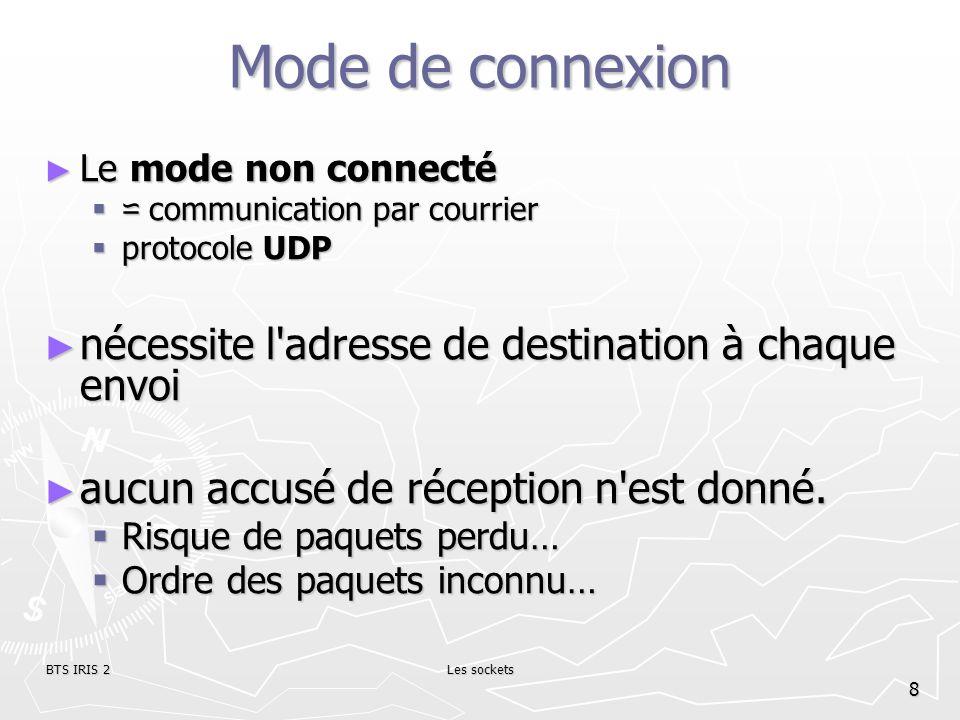 Mode de connexion nécessite l adresse de destination à chaque envoi