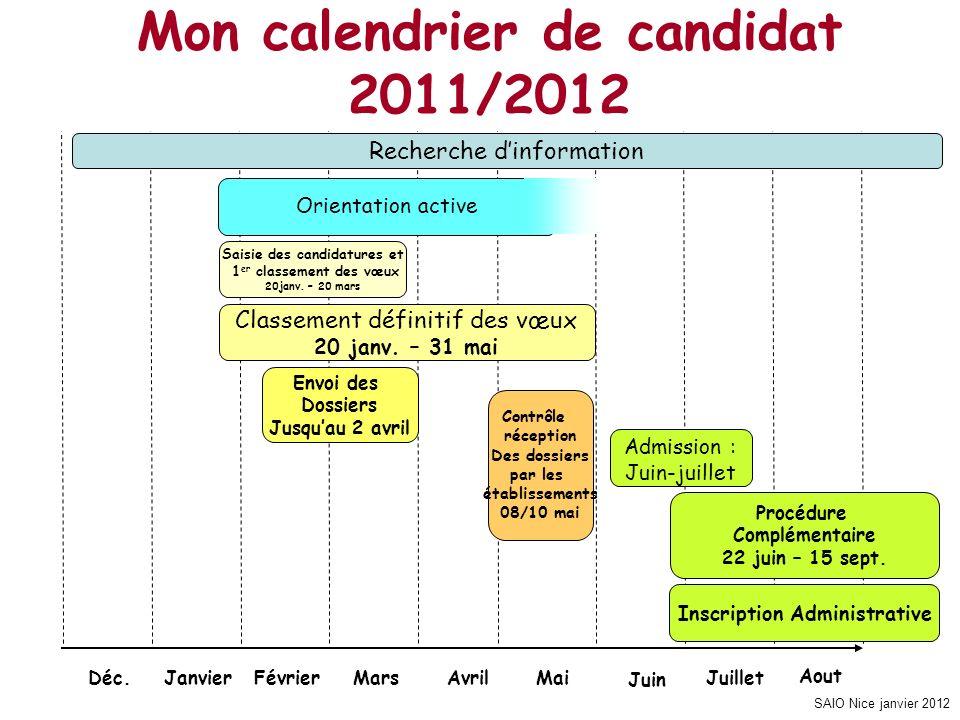 Mon calendrier de candidat 2011/2012