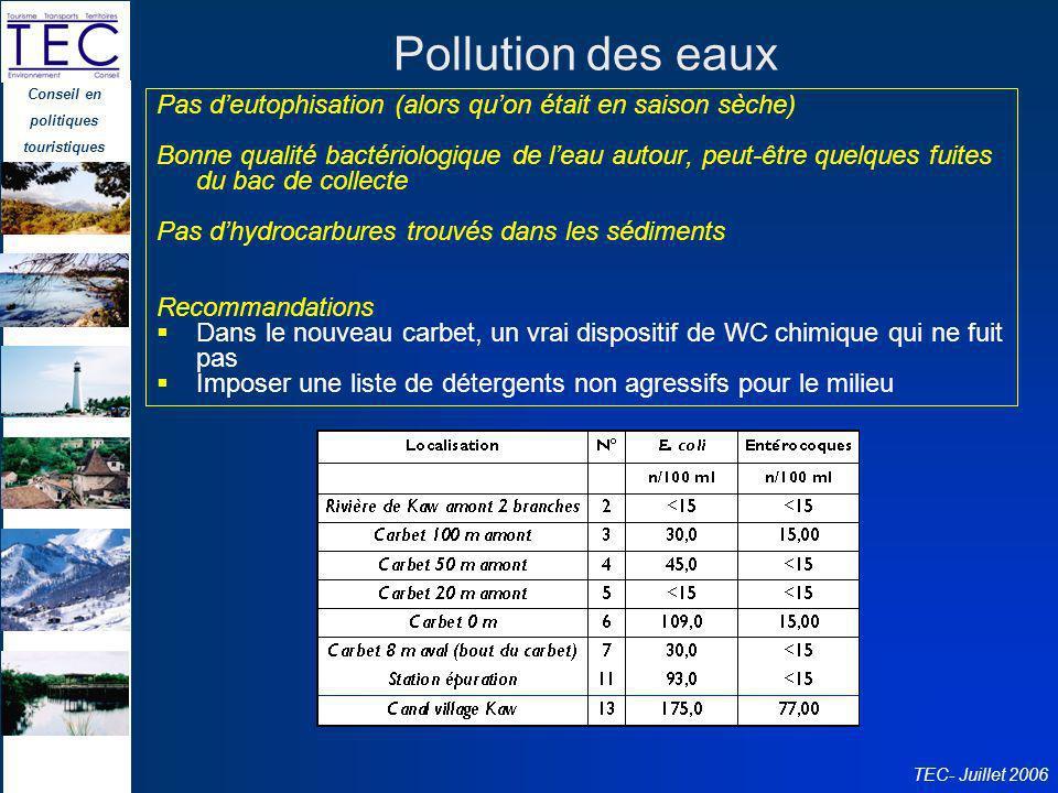 Pollution des eaux Pas d'eutophisation (alors qu'on était en saison sèche)