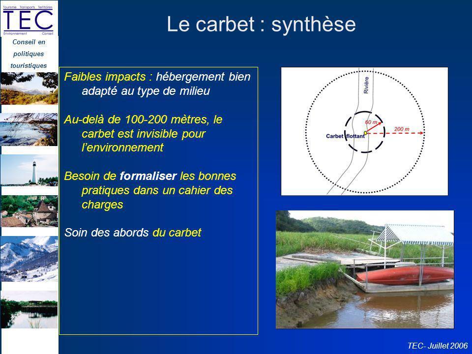 Le carbet : synthèse Faibles impacts : hébergement bien adapté au type de milieu.