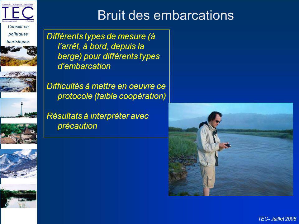 Bruit des embarcations