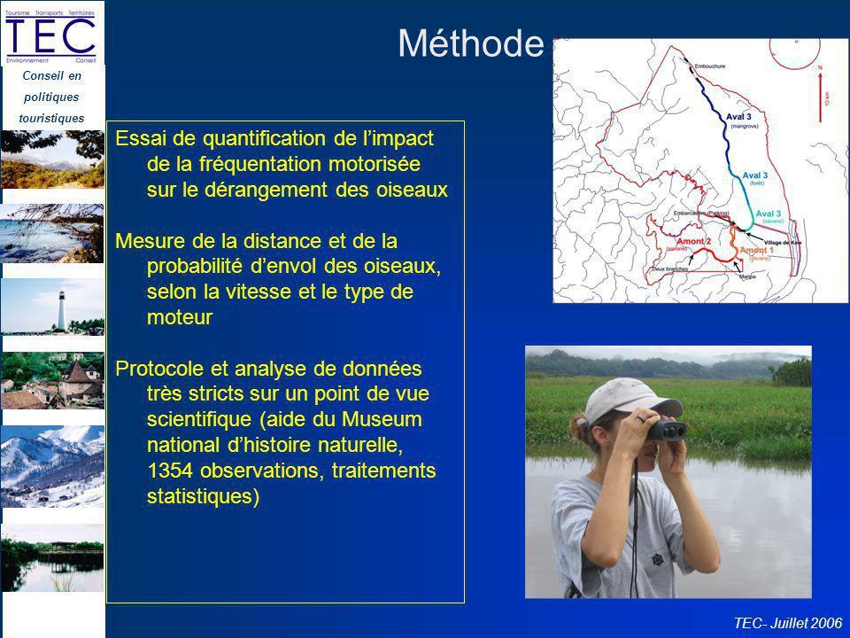 Méthode Essai de quantification de l'impact de la fréquentation motorisée sur le dérangement des oiseaux.