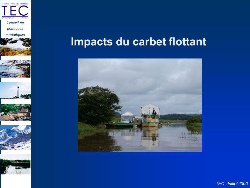 Impacts du carbet flottant
