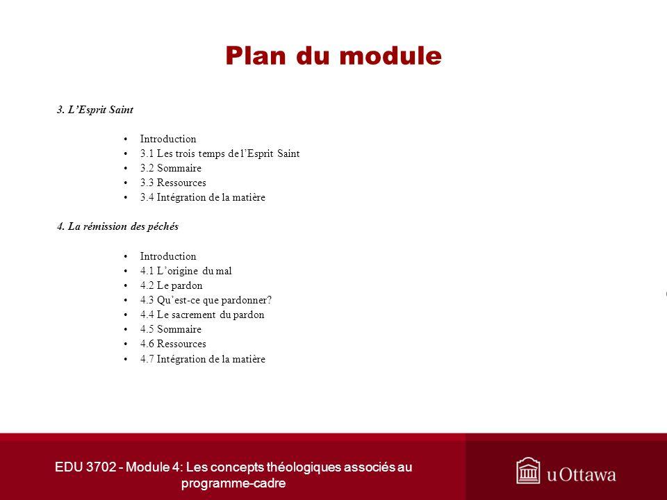 Plan du module 3. L'Esprit Saint. Introduction. 3.1 Les trois temps de l'Esprit Saint. 3.2 Sommaire.