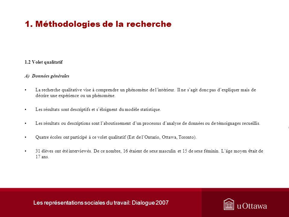 1. Méthodologies de la recherche