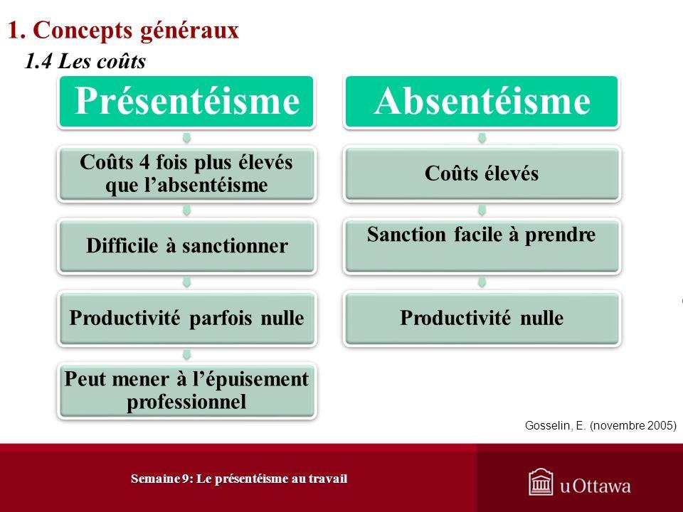1. Concepts généraux 1.4 Les coûts