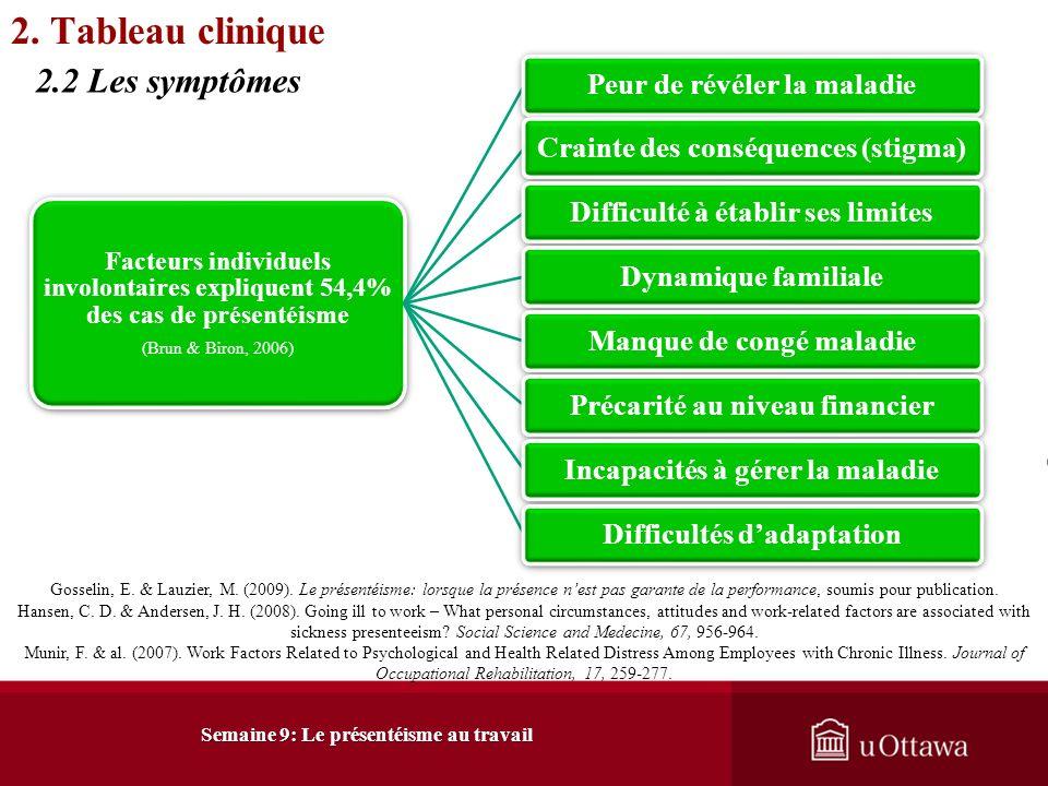 2. Tableau clinique 2.2 Les symptômes Peur de révéler la maladie