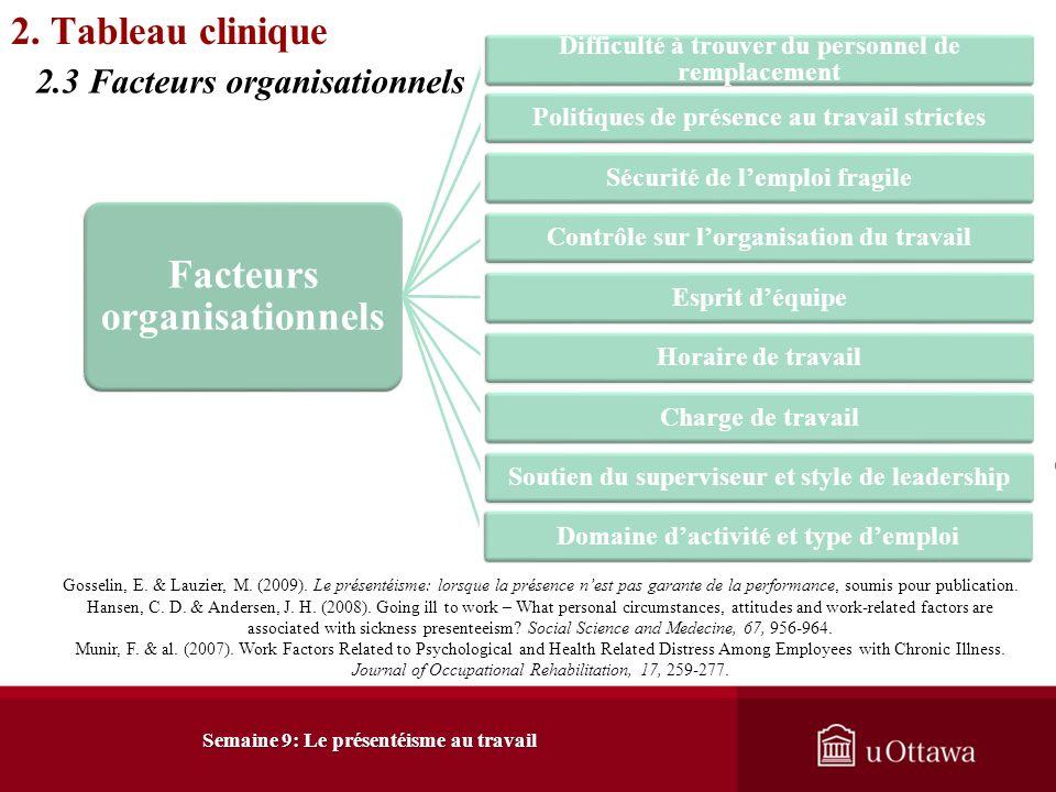 Facteurs organisationnels