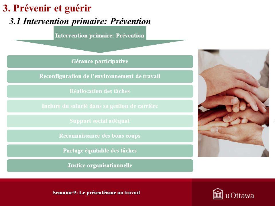 3. Prévenir et guérir 3.1 Intervention primaire: Prévention