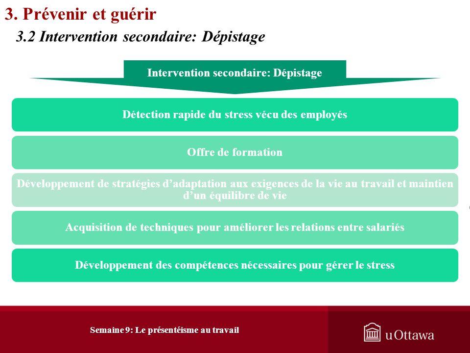 3. Prévenir et guérir 3.2 Intervention secondaire: Dépistage