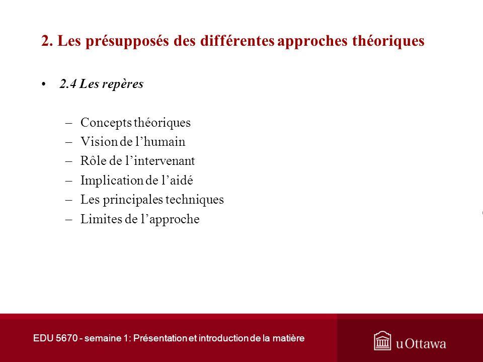 2. Les présupposés des différentes approches théoriques