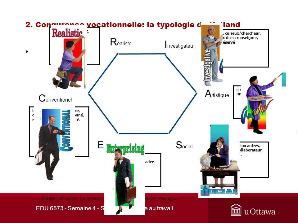2. Congurence vocationnelle: la typologie de Holland