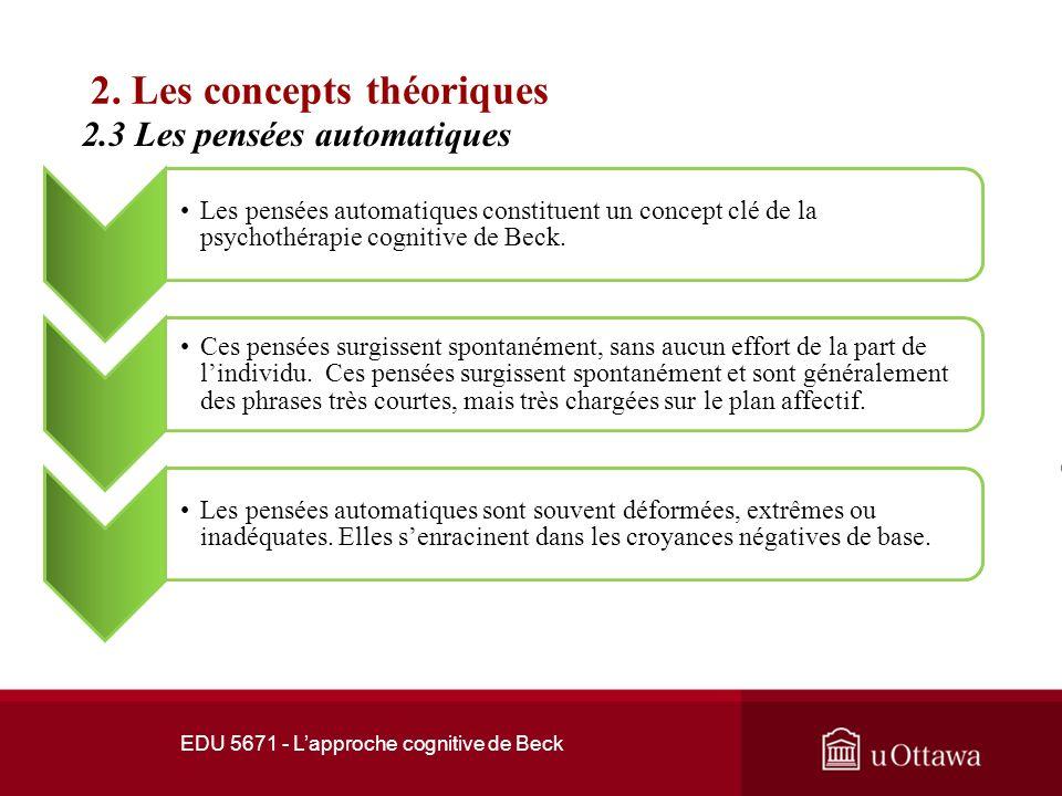 2. Les concepts théoriques