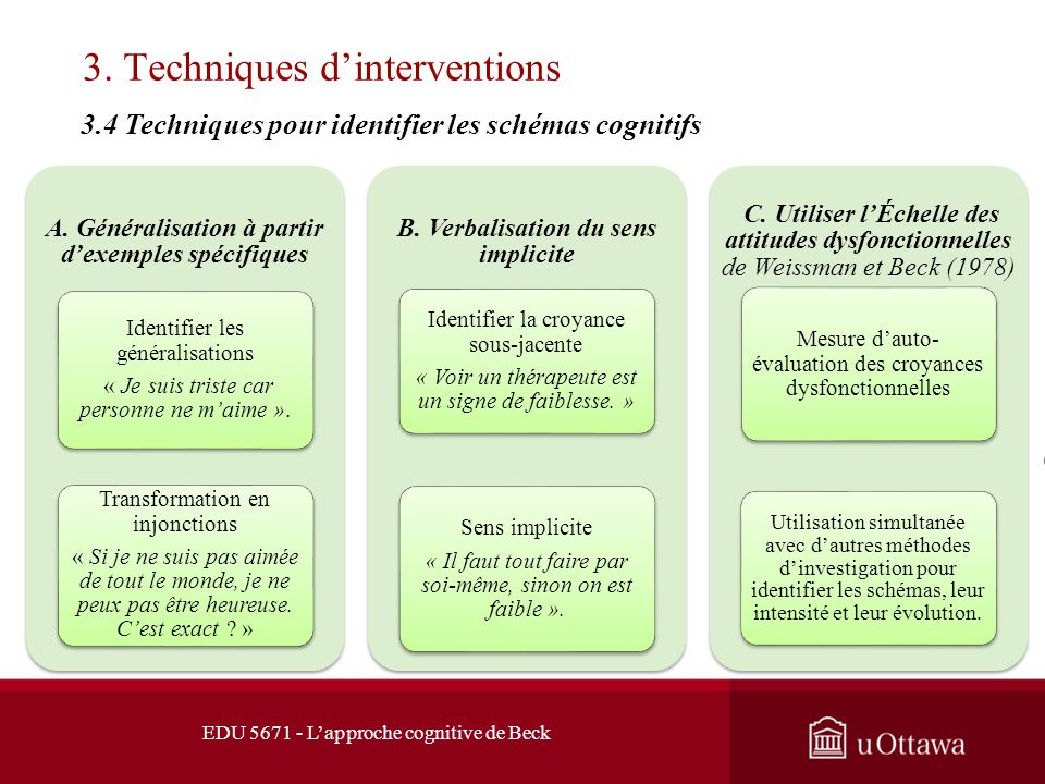 3. Techniques d'interventions