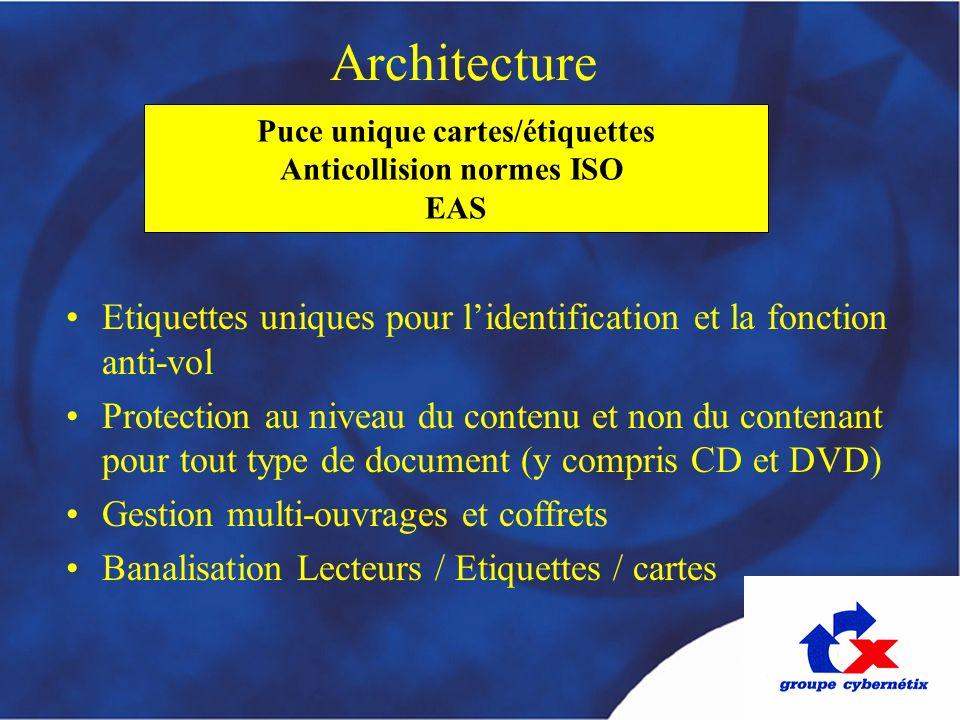 Puce unique cartes/étiquettes Anticollision normes ISO