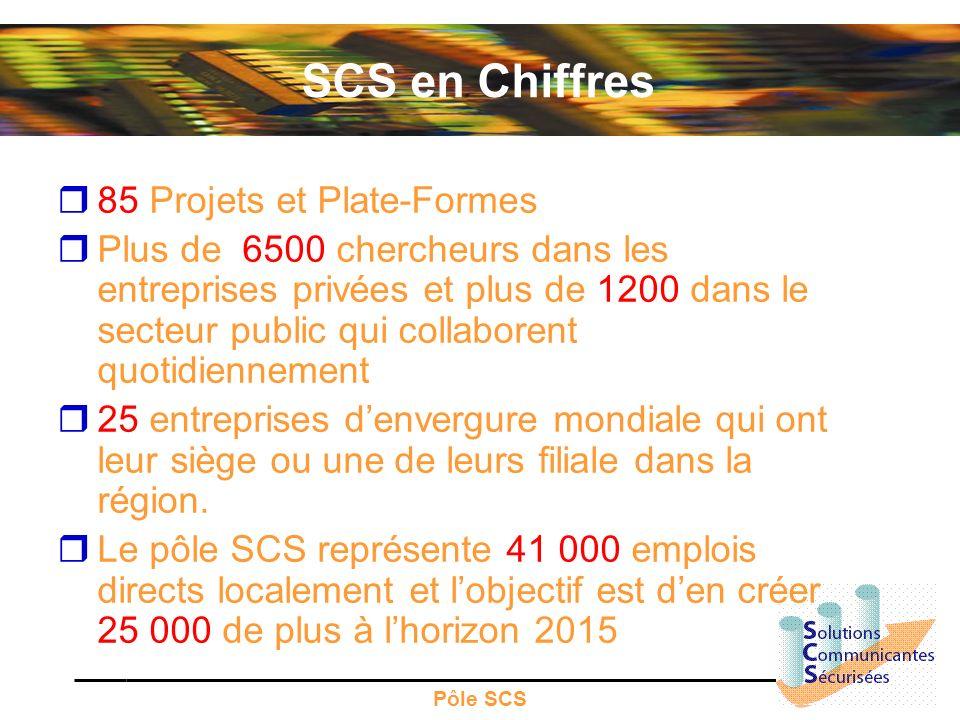 SCS en Chiffres 85 Projets et Plate-Formes