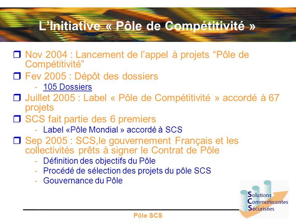 L'Initiative « Pôle de Compétitivité »