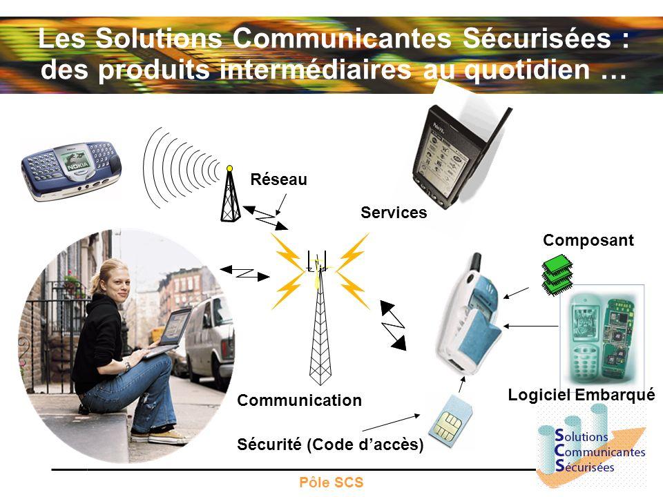 Les Solutions Communicantes Sécurisées : des produits intermédiaires au quotidien …