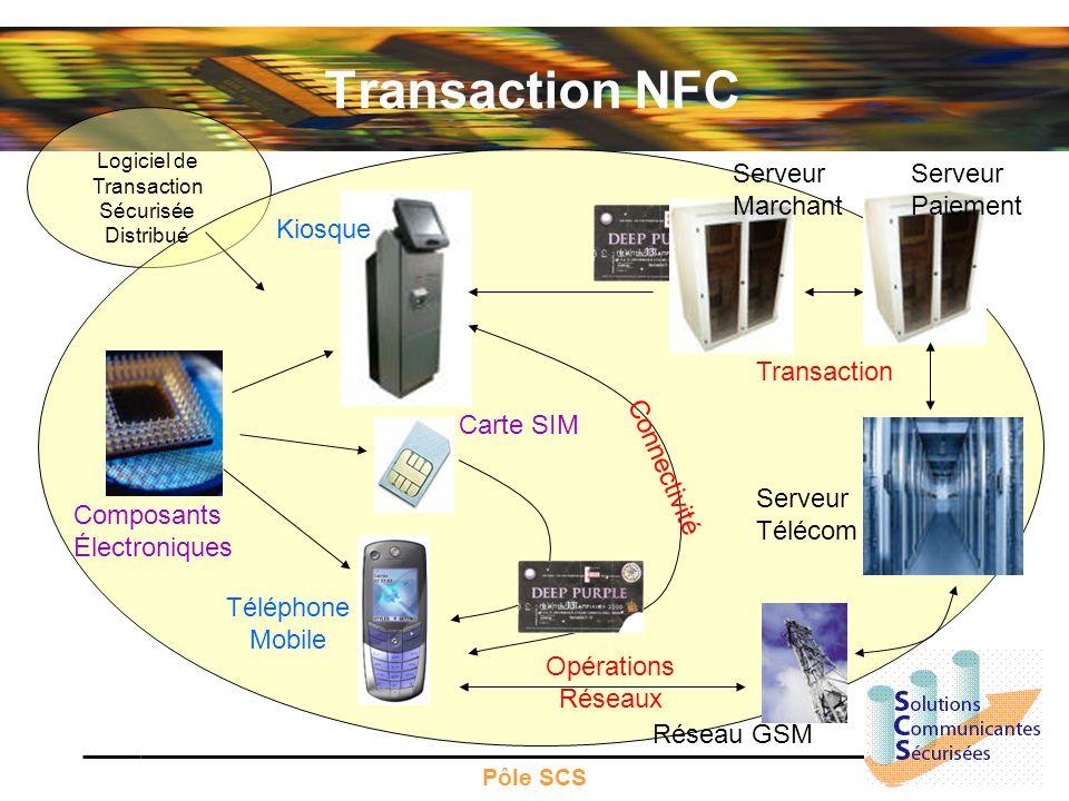 Transaction NFC Serveur Marchant Serveur Paiement Kiosque Transaction