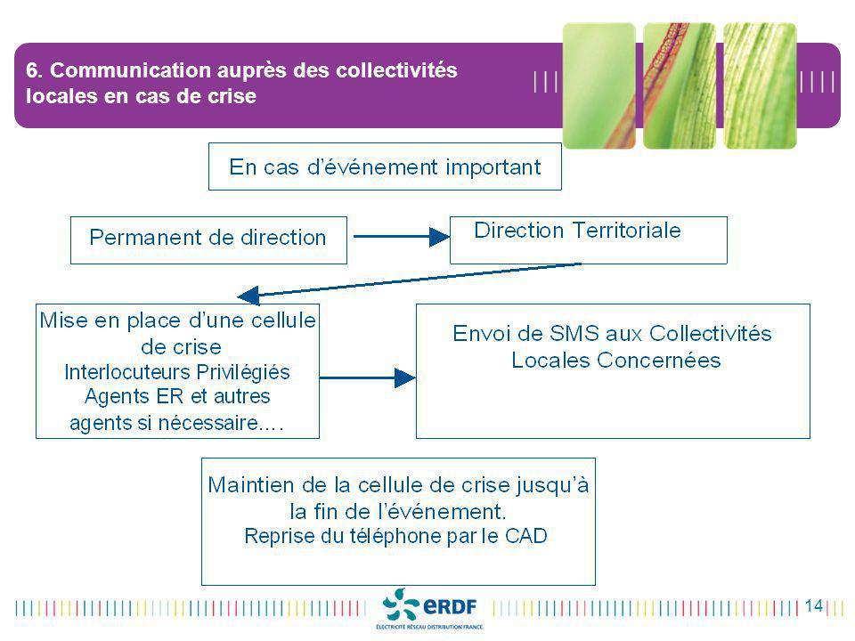 6. Communication auprès des collectivités locales en cas de crise