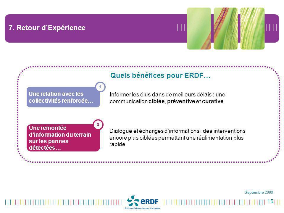 Quels bénéfices pour ERDF…