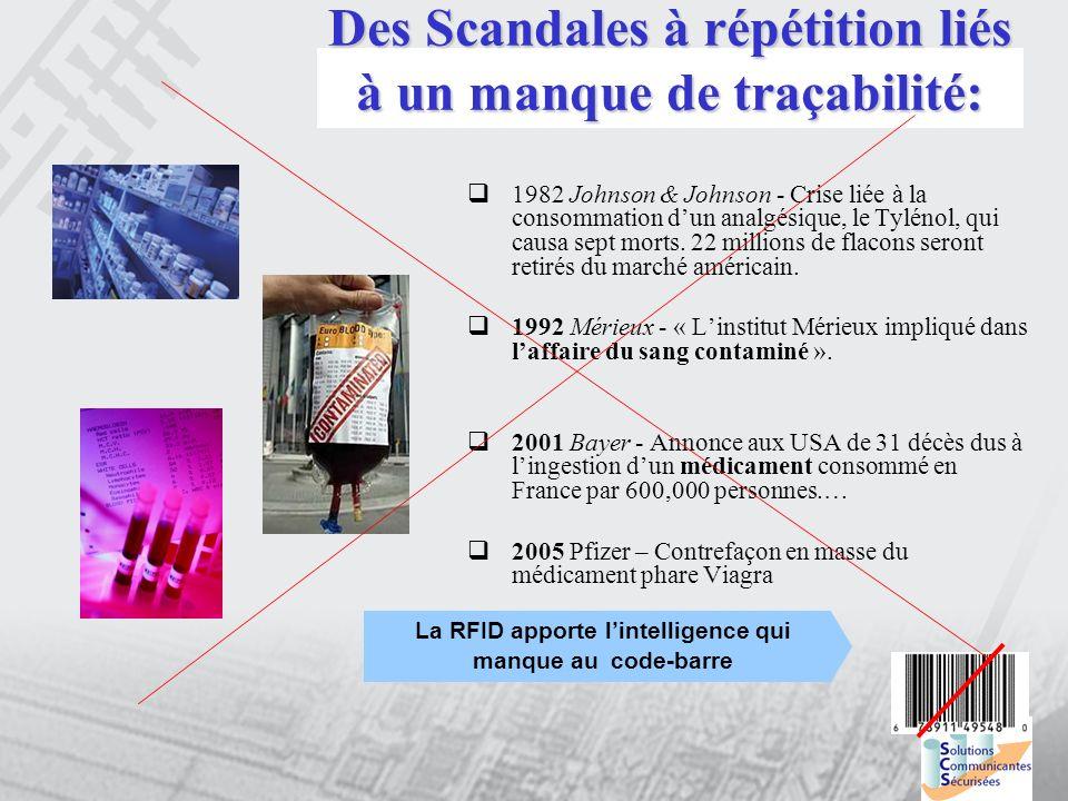 Des Scandales à répétition liés à un manque de traçabilité: