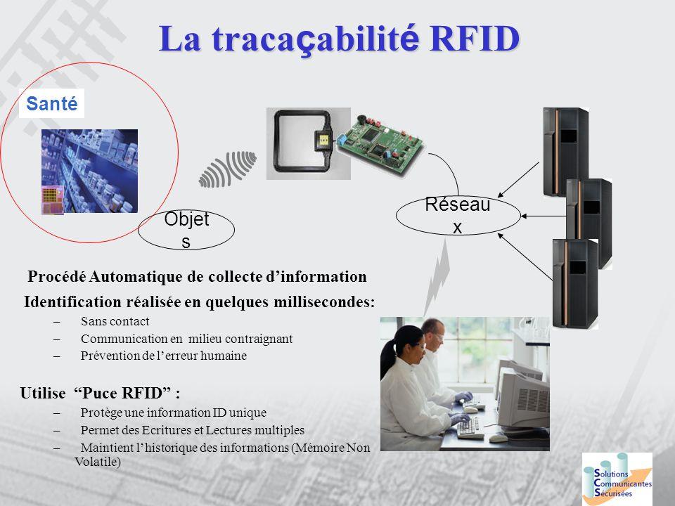 La tracaçabilité RFID Procédé Automatique de collecte d'information
