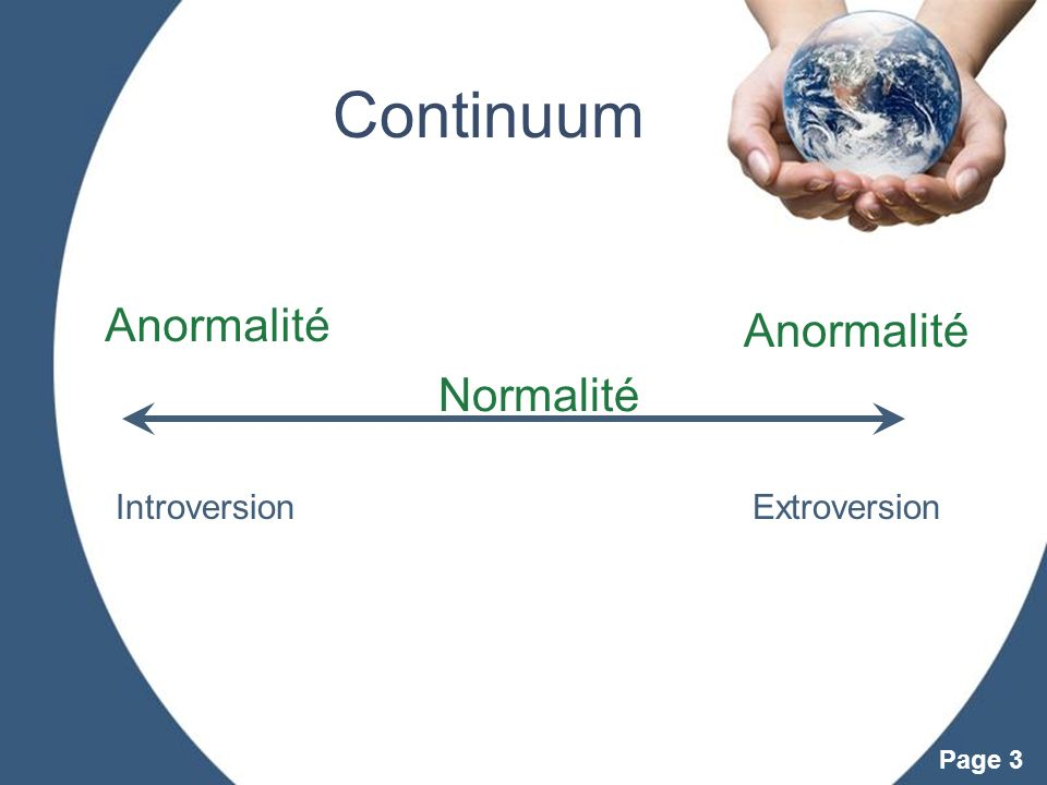 Continuum Anormalité Anormalité Normalité Introversion Extroversion