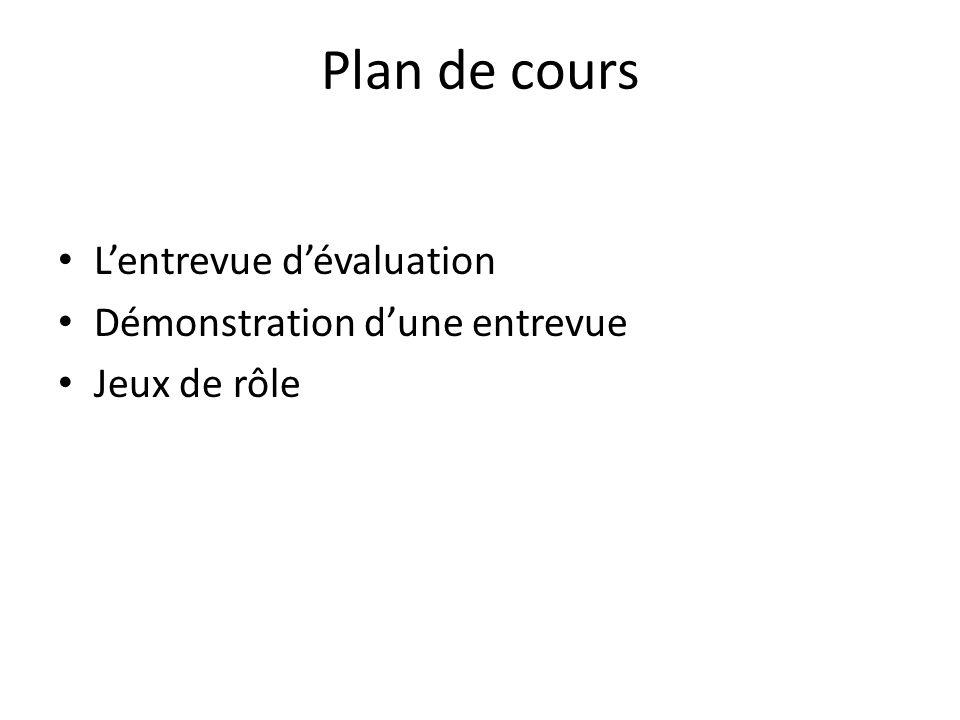 Plan de cours L'entrevue d'évaluation Démonstration d'une entrevue