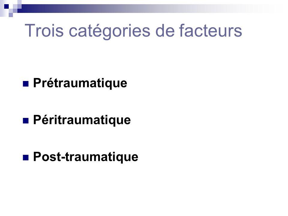 Trois catégories de facteurs
