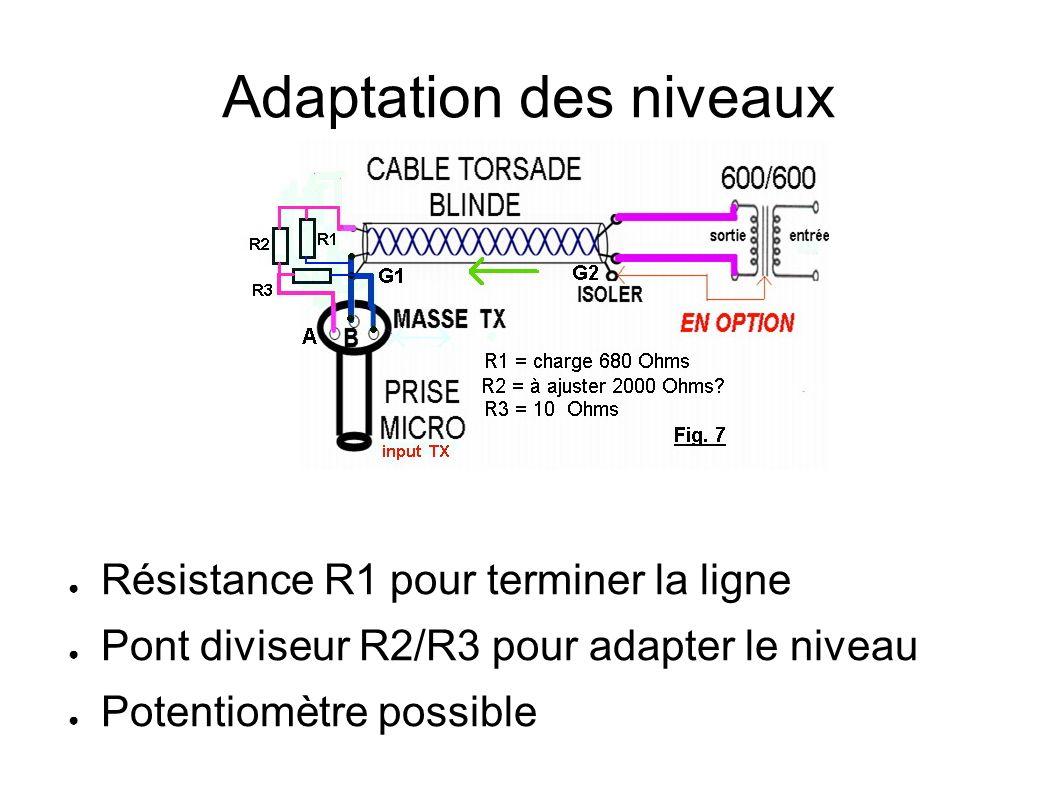 Adaptation des niveaux