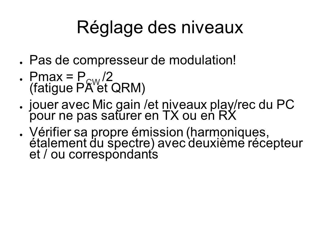 Réglage des niveaux Pas de compresseur de modulation!