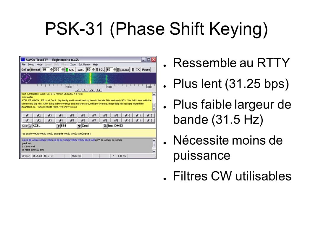 PSK-31 (Phase Shift Keying)