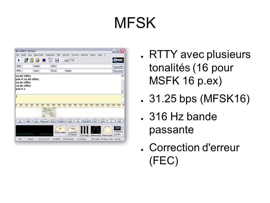 MFSK RTTY avec plusieurs tonalités (16 pour MSFK 16 p.ex)