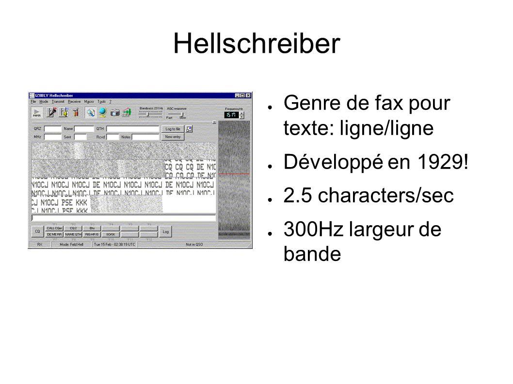 Hellschreiber Genre de fax pour texte: ligne/ligne Développé en 1929!