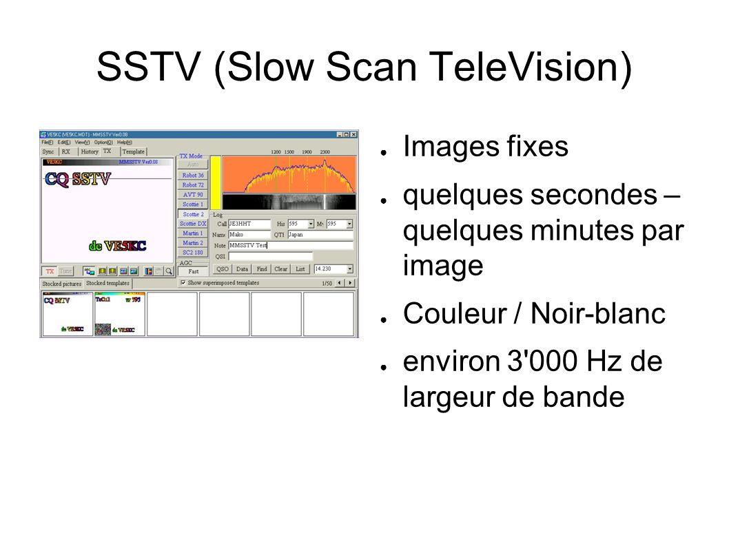 SSTV (Slow Scan TeleVision)