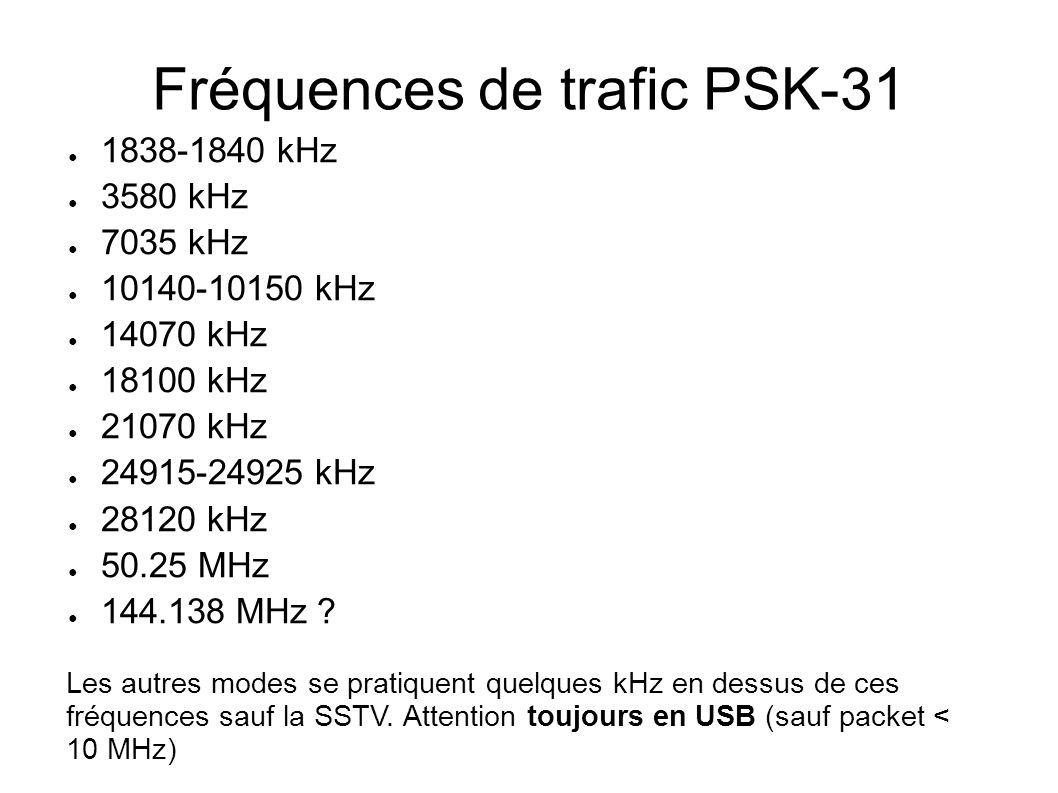 Fréquences de trafic PSK-31