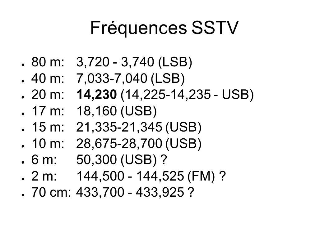 Fréquences SSTV 80 m: 3,720 - 3,740 (LSB) 40 m: 7,033-7,040 (LSB)