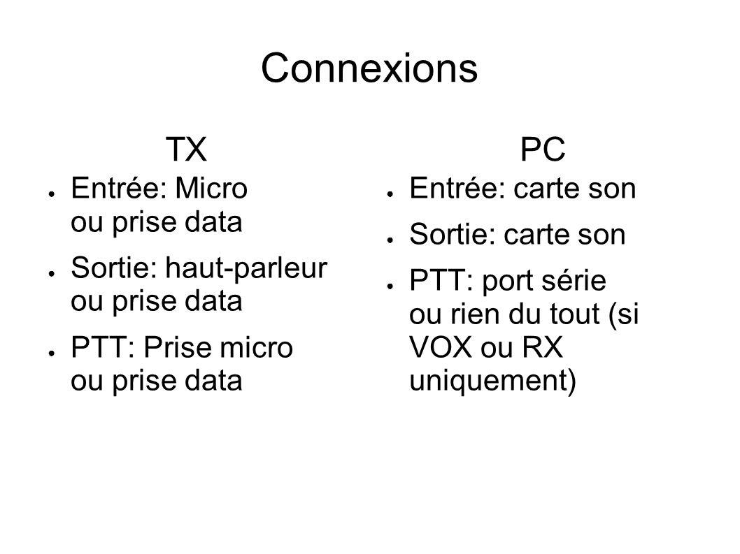 Connexions TX PC Entrée: Micro ou prise data